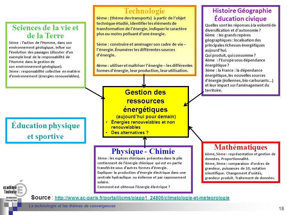 18 Séminaire « Définition de Produits » : méthodologie de définition dune pièce GREC INITIALES 18 La technologie et les thèmes de convergences Source