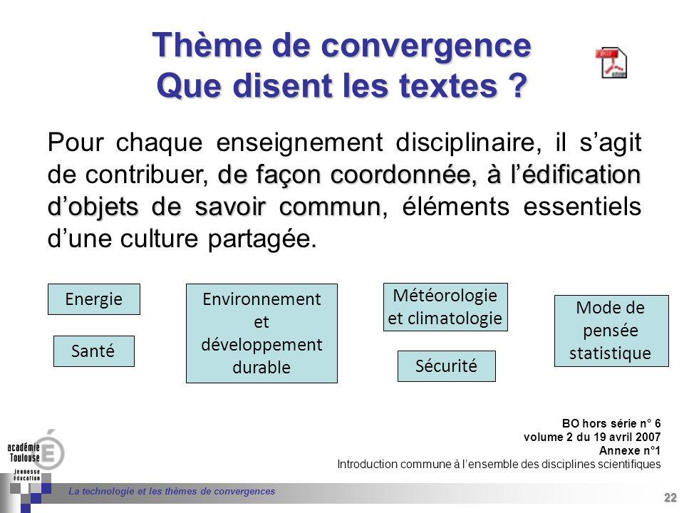 22 Séminaire « Définition de Produits » : méthodologie de définition dune pièce GREC INITIALES 22 La technologie et les thèmes de convergences Thème d