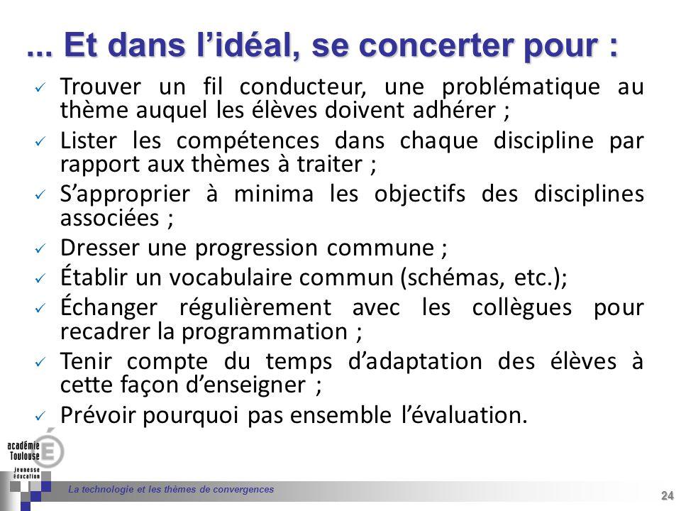 24 Séminaire « Définition de Produits » : méthodologie de définition dune pièce GREC INITIALES 24 La technologie et les thèmes de convergences Trouver
