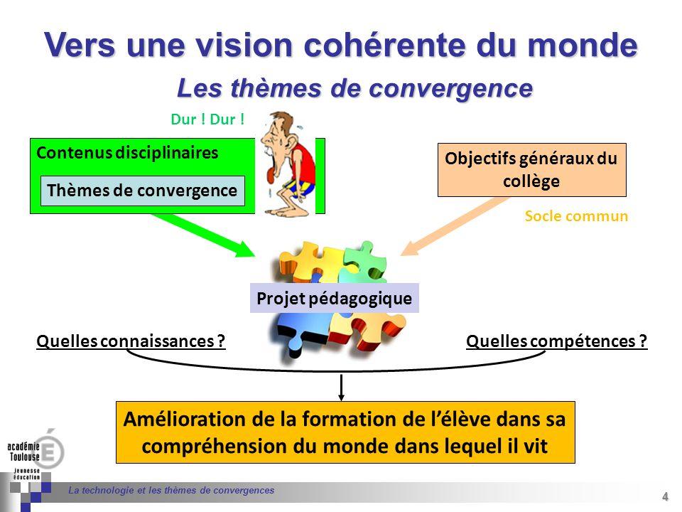 5 Séminaire « Définition de Produits » : méthodologie de définition dune pièce GREC INITIALES 5 La technologie et les thèmes de convergences Le développement durable Technologie SVT Un exemple de convergence en 6ème