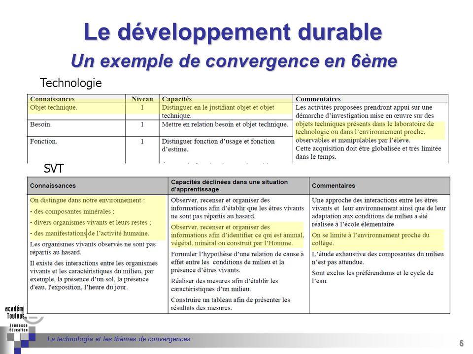 5 Séminaire « Définition de Produits » : méthodologie de définition dune pièce GREC INITIALES 5 La technologie et les thèmes de convergences Le dévelo
