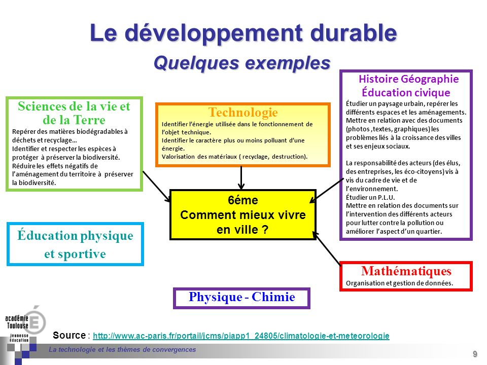 9 Séminaire « Définition de Produits » : méthodologie de définition dune pièce GREC INITIALES 9 La technologie et les thèmes de convergences Source :