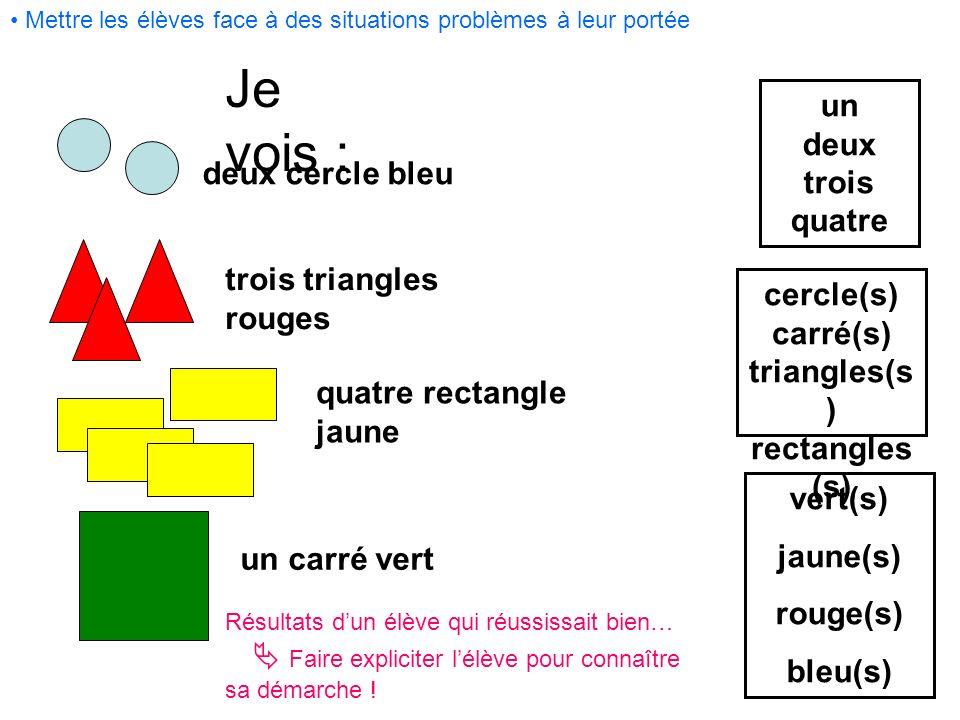 un deux trois quatre cercle(s) carré(s) triangles(s ) rectangles (s) vert(s) jaune(s) rouge(s) bleu(s) Je vois : deux cercle bleu trois triangles roug