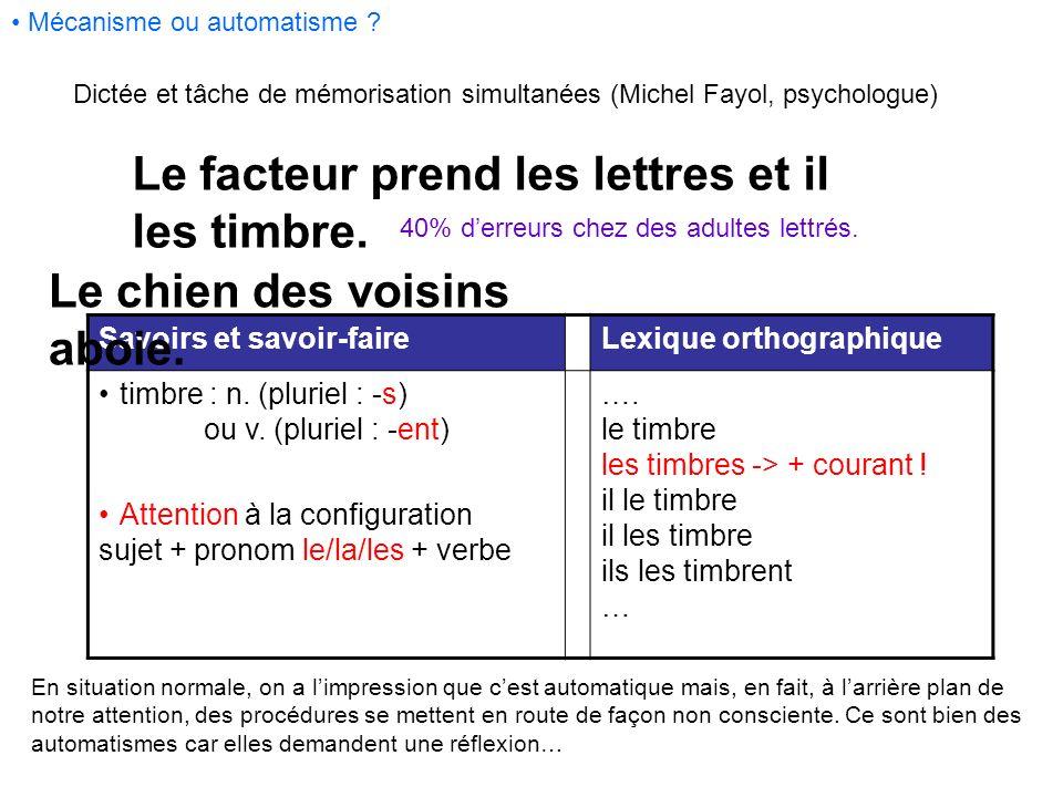 Mécanisme ou automatisme ? Dictée et tâche de mémorisation simultanées (Michel Fayol, psychologue) Le facteur prend les lettres et il les timbre. 40%