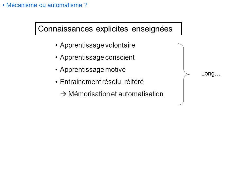 Connaissances explicites enseignées Mécanisme ou automatisme ? Apprentissage volontaire Apprentissage conscient Apprentissage motivé Entrainement réso