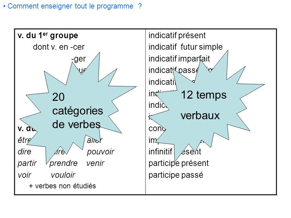 Comment enseigner tout le programme .v. en -er -ir v.