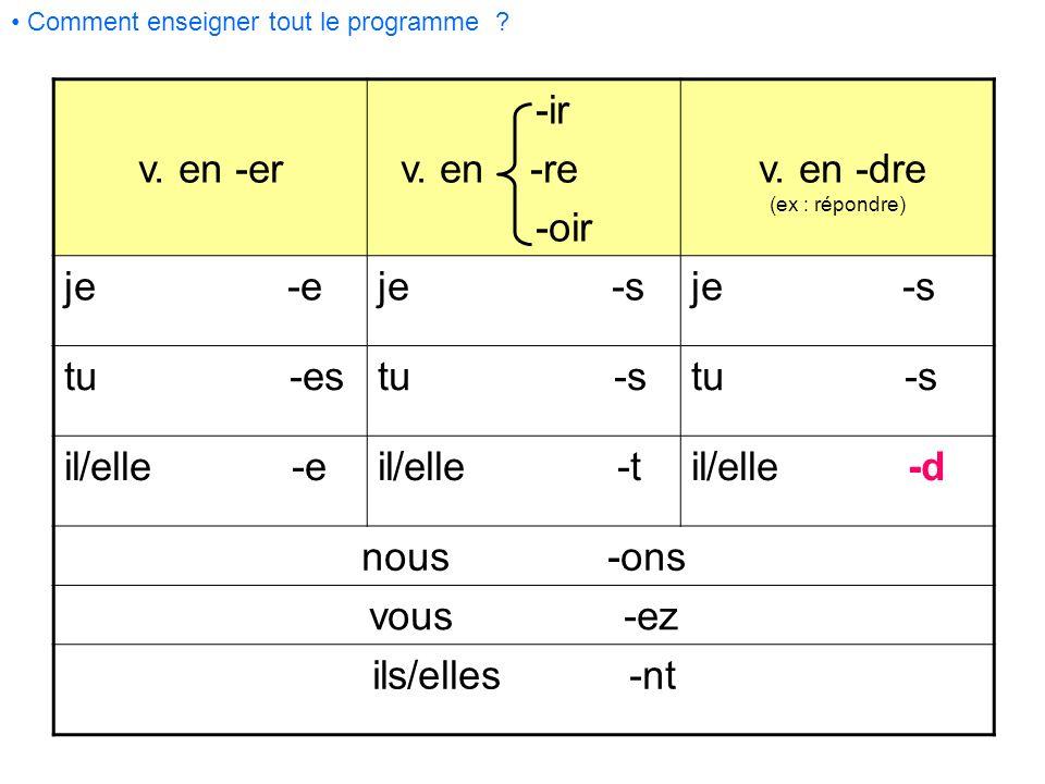 Comment enseigner tout le programme ? v. en -er -ir v. en -re -oir v. en -dre (ex : répondre) je -eje -s tu -estu -s il/elle -eil/elle -til/elle -d no