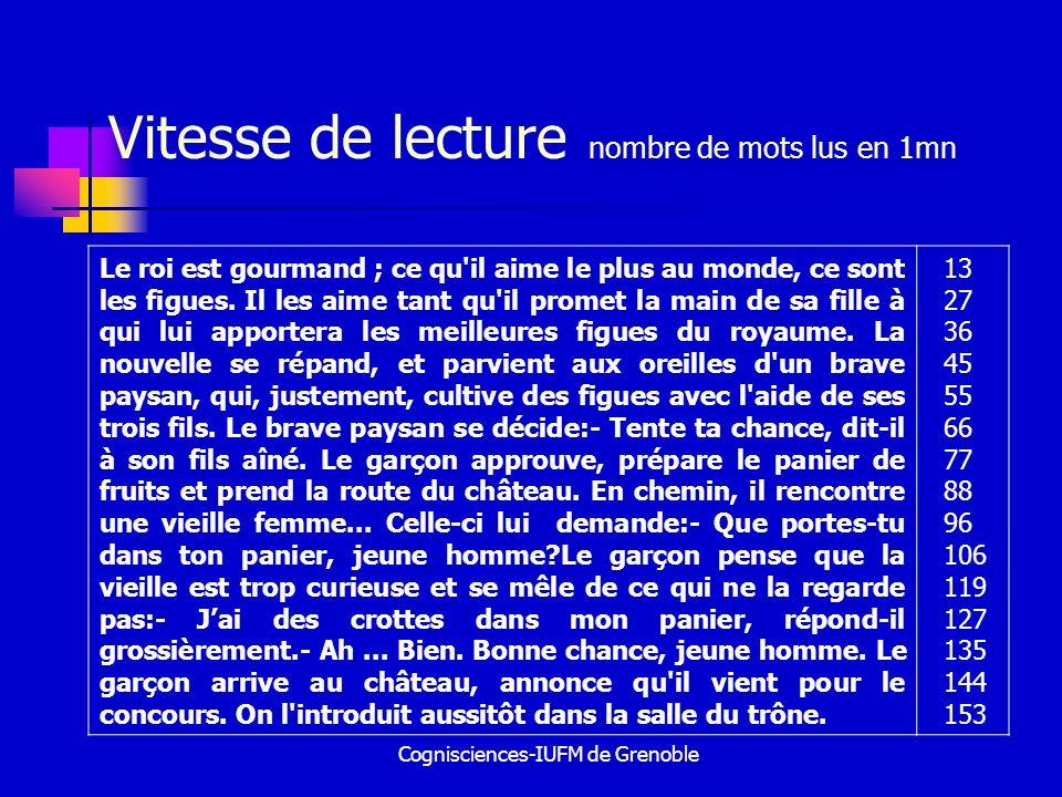 Cognisciences-IUFM de Grenoble Vitesse de lecture nombre de mots lus en 1mn Le roi est gourmand ; ce qu'il aime le plus au monde, ce sont les figues.