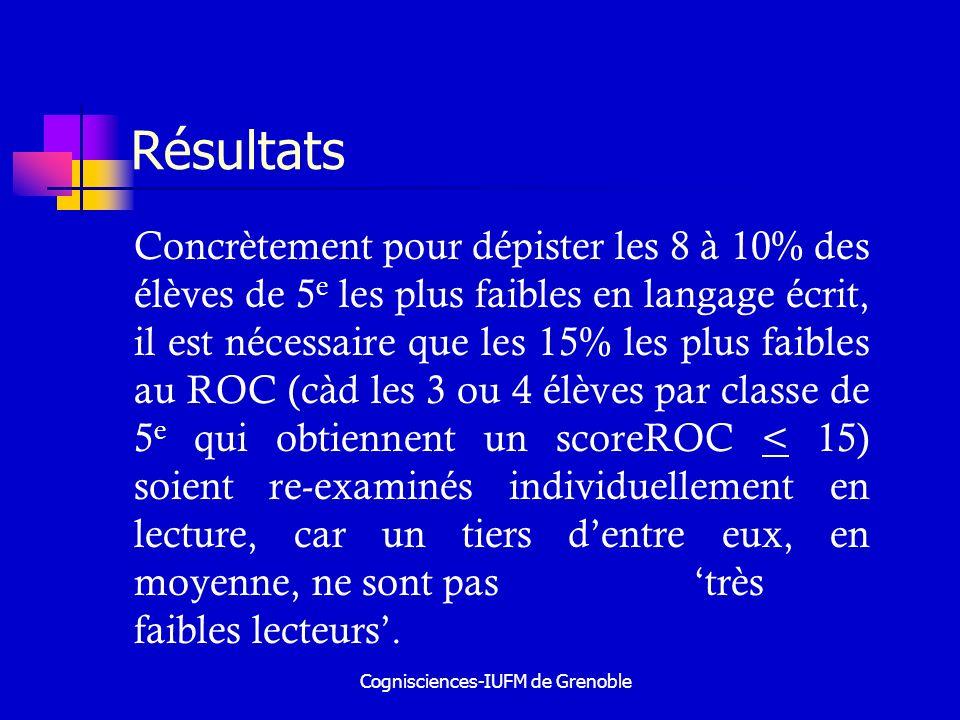 Cognisciences-IUFM de Grenoble Résultats Concrètement pour dépister les 8 à 10% des élèves de 5 e les plus faibles en langage écrit, il est nécessaire