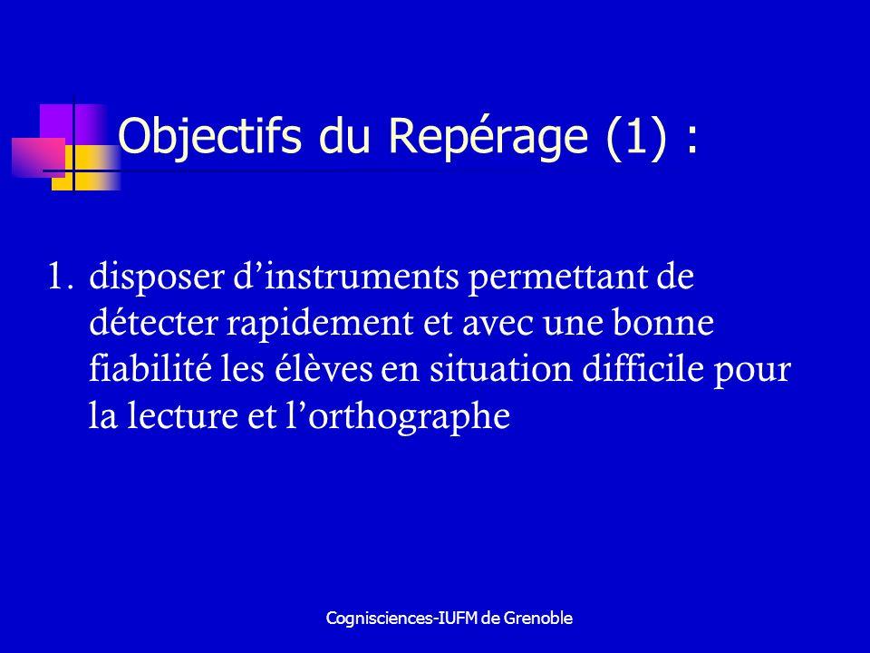 Cognisciences-IUFM de Grenoble Objectifs du Repérage (2) : 2.adapter les textes aux capacités, de manière à ce que soit pratiquée et développée la lecture autonome 3.mettre en place des interventions visant à améliorer leurs performances en lecture.