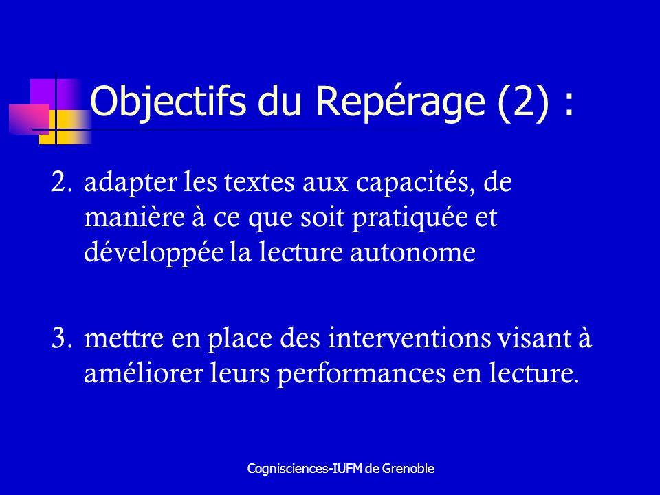 Cognisciences-IUFM de Grenoble Objectifs du Repérage (2) : 2.adapter les textes aux capacités, de manière à ce que soit pratiquée et développée la lec