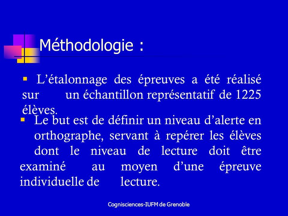 Cognisciences-IUFM de Grenoble ROC : 2 épreuves Le jugement orthographique : J - nombre derreurs trouvées : /14 - nombre derreurs correctement corrigées : /14 - nombre derreurs rajoutées La dictée de phrases - score dusage U : /10 - score daccord A : /10 Le score ROC : J/3 + A + U