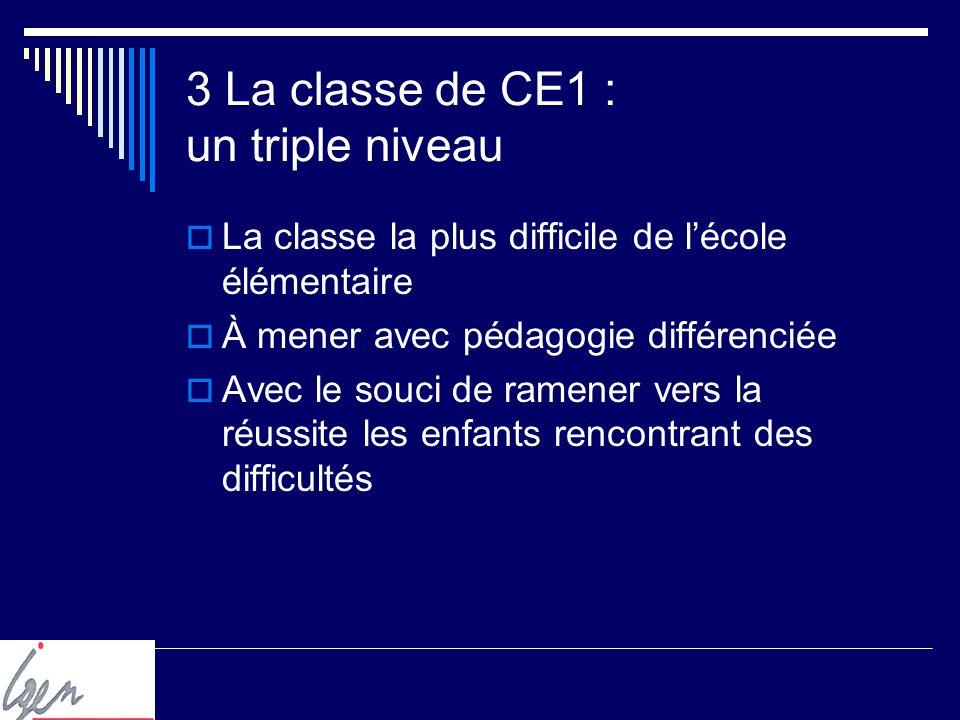 3 La classe de CE1 : un triple niveau La classe la plus difficile de lécole élémentaire À mener avec pédagogie différenciée Avec le souci de ramener vers la réussite les enfants rencontrant des difficultés