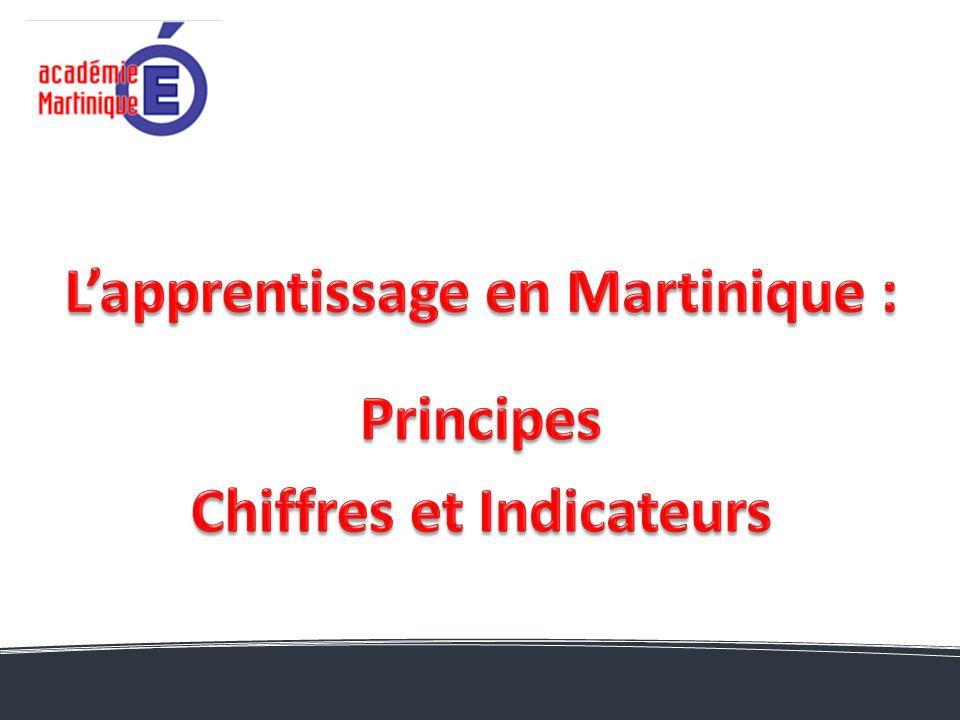 LES CFA en Chiffres