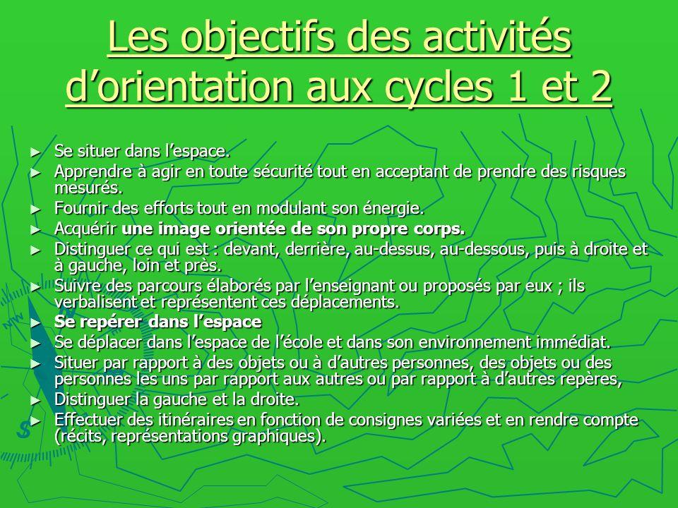Les objectifs des activités dorientation aux cycles 1 et 2 Se situer dans lespace. Se situer dans lespace. Apprendre à agir en toute sécurité tout en