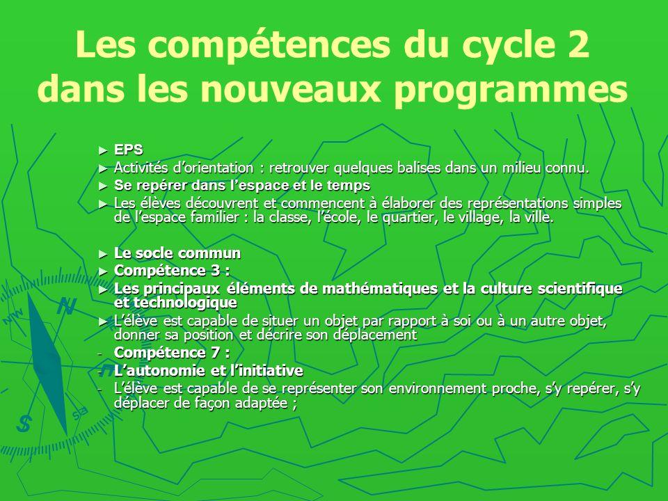 Les compétences du cycle 2 dans les nouveaux programmes EPS EPS Activités dorientation : retrouver quelques balises dans un milieu connu. Activités do