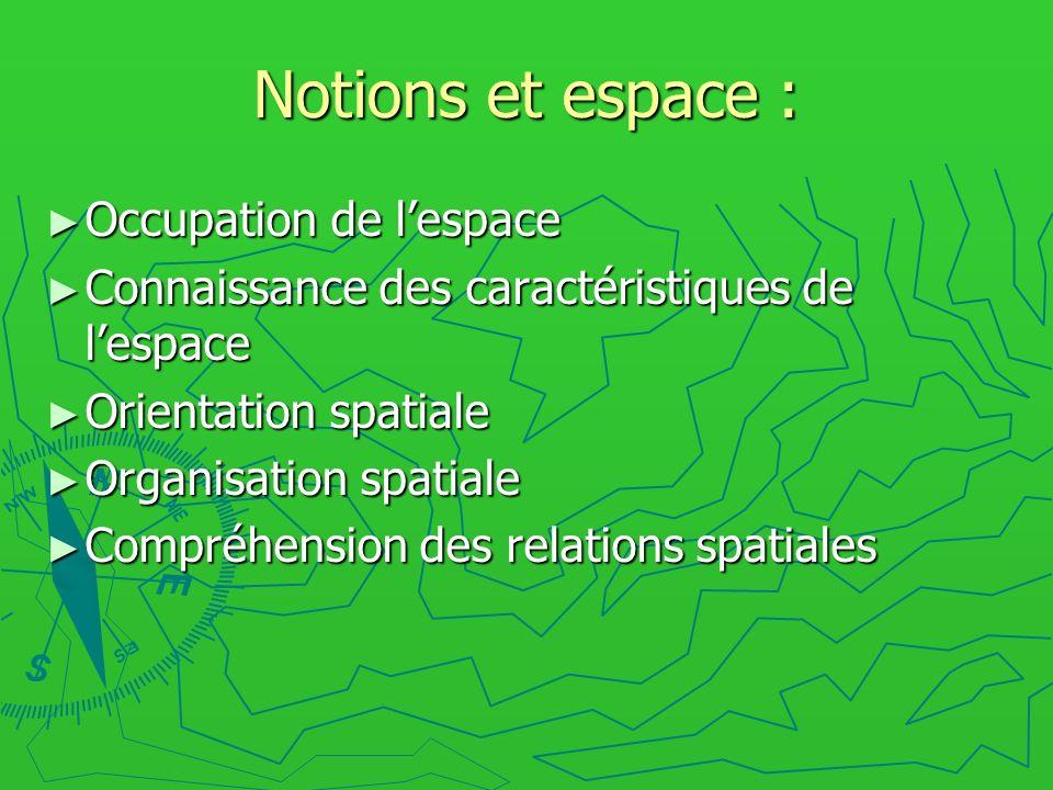 Notions et espace : Occupation de lespace Occupation de lespace Connaissance des caractéristiques de lespace Connaissance des caractéristiques de lesp
