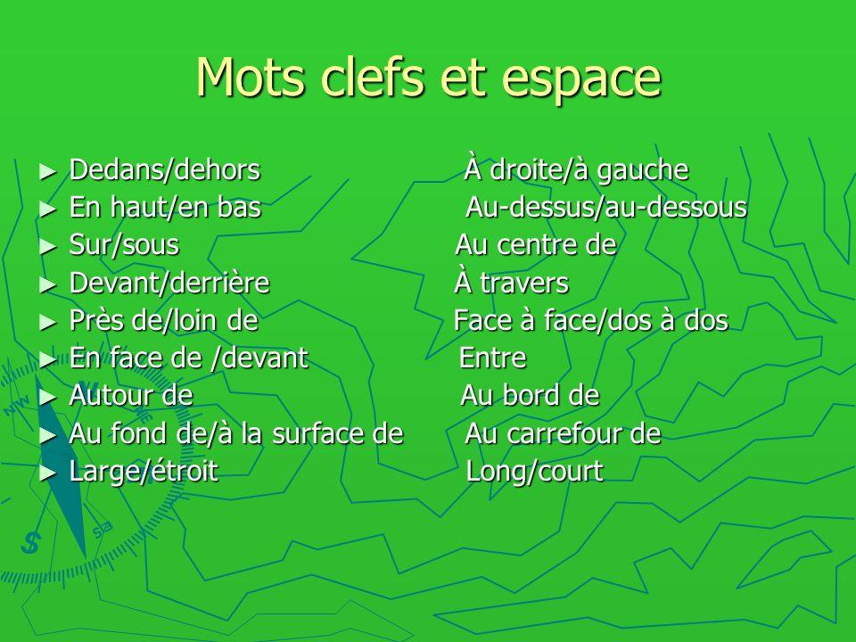 Mots clefs et espace Dedans/dehors À droite/à gauche Dedans/dehors À droite/à gauche En haut/en bas Au-dessus/au-dessous En haut/en bas Au-dessus/au-d