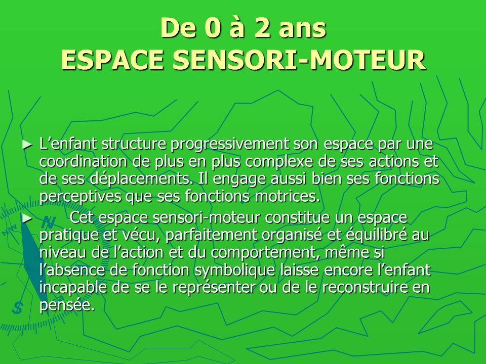 De 0 à 2 ans ESPACE SENSORI-MOTEUR Lenfant structure progressivement son espace par une coordination de plus en plus complexe de ses actions et de ses