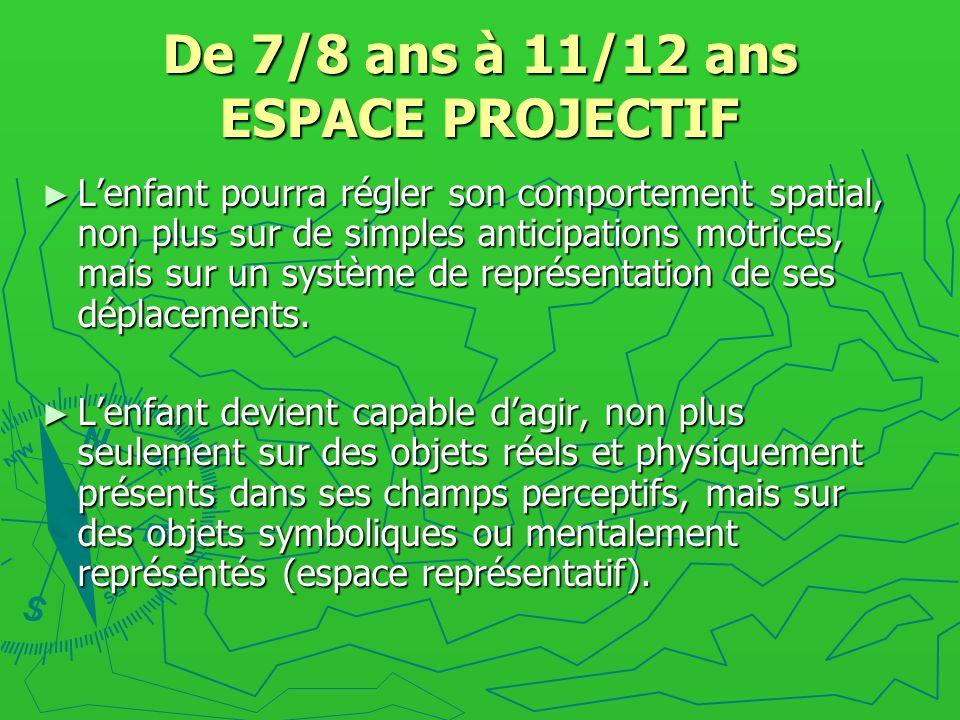 De 7/8 ans à 11/12 ans ESPACE PROJECTIF Lenfant pourra régler son comportement spatial, non plus sur de simples anticipations motrices, mais sur un sy