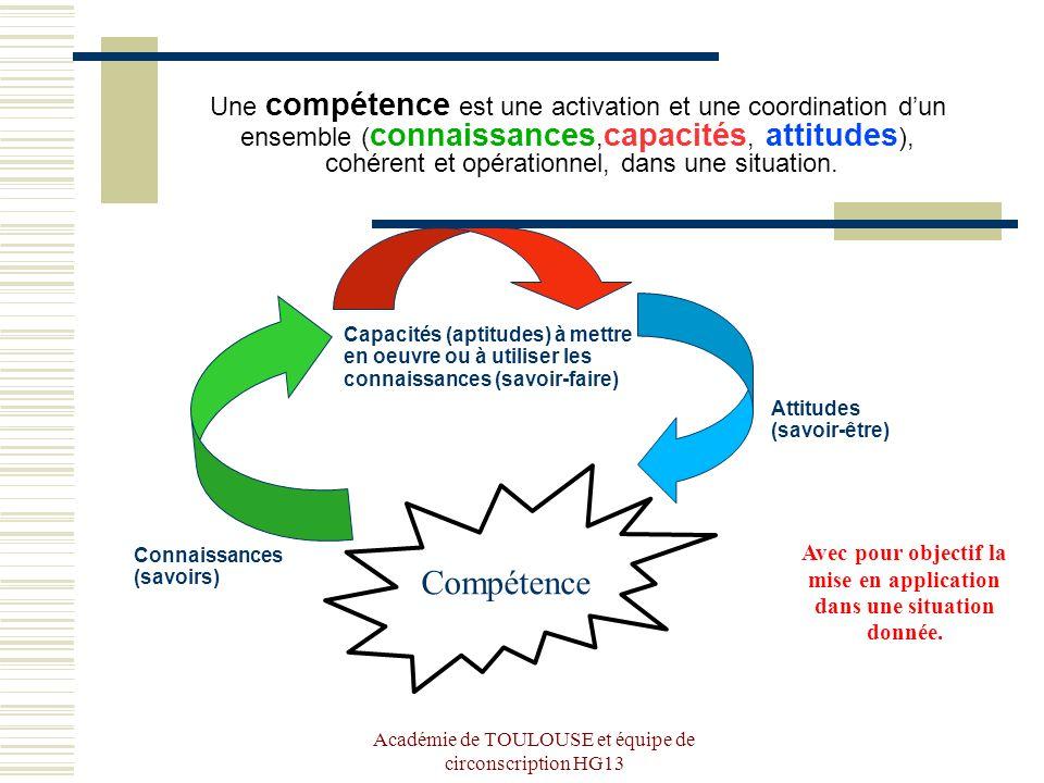 Académie de TOULOUSE et équipe de circonscription HG13 Une compétence est une activation et une coordination dun ensemble ( connaissances, capacités,