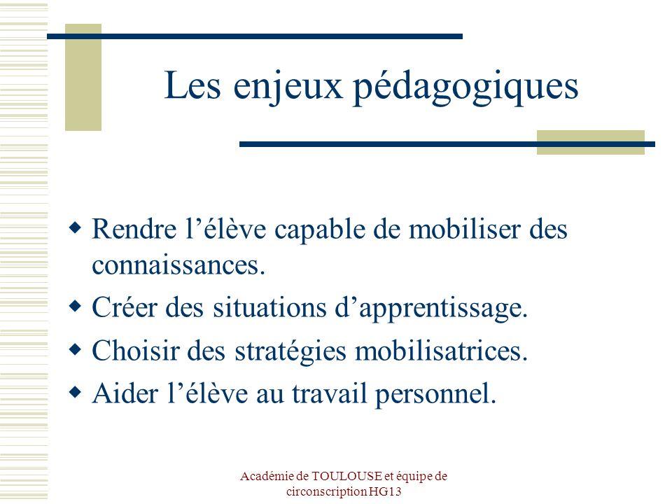 Académie de TOULOUSE et équipe de circonscription HG13 Les enjeux pédagogiques Rendre lélève capable de mobiliser des connaissances. Créer des situati