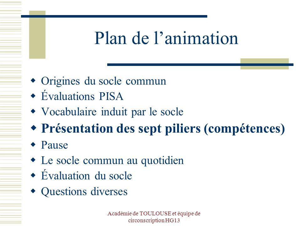Académie de TOULOUSE et équipe de circonscription HG13 Plan de lanimation Origines du socle commun Évaluations PISA Vocabulaire induit par le socle Pr