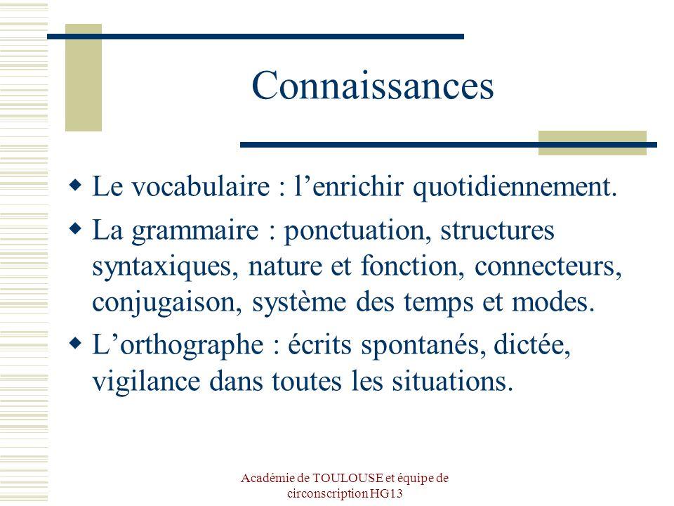 Académie de TOULOUSE et équipe de circonscription HG13 Connaissances Le vocabulaire : lenrichir quotidiennement. La grammaire : ponctuation, structure