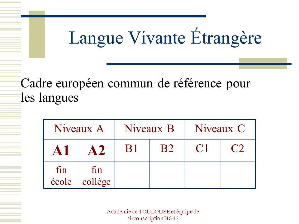 Académie de TOULOUSE et équipe de circonscription HG13 Langue Vivante Étrangère Cadre européen commun de référence pour les langues Niveaux ANiveaux B