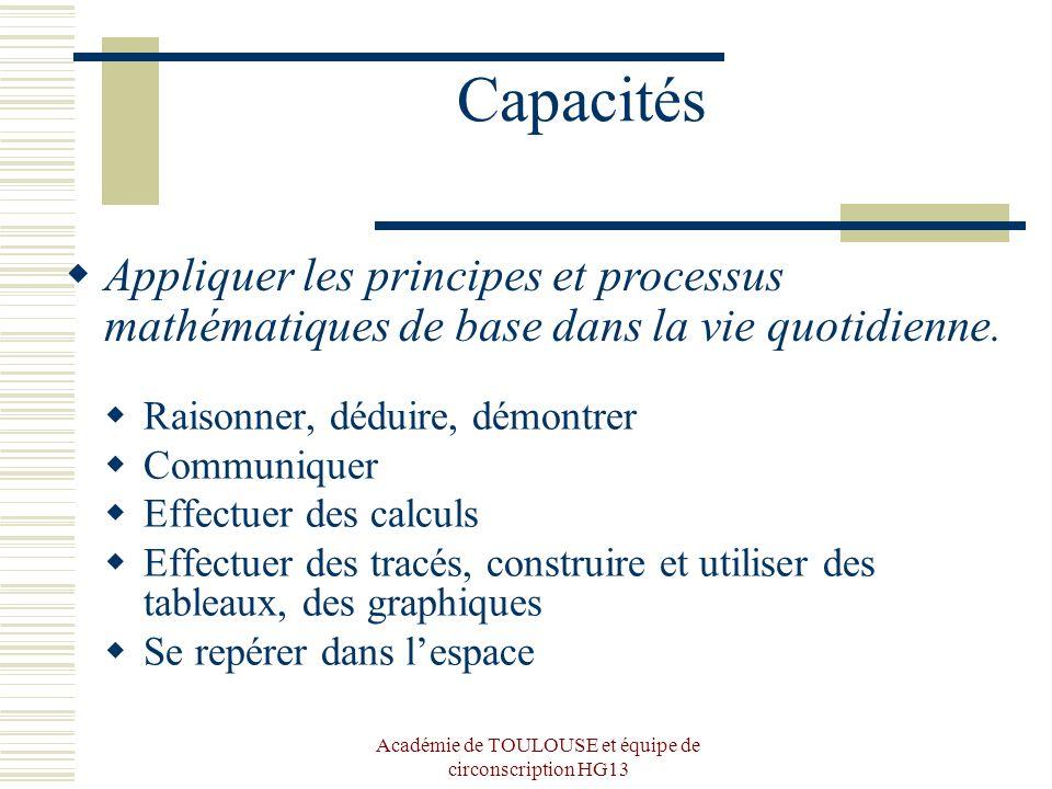 Académie de TOULOUSE et équipe de circonscription HG13 Capacités Raisonner, déduire, démontrer Communiquer Effectuer des calculs Effectuer des tracés,
