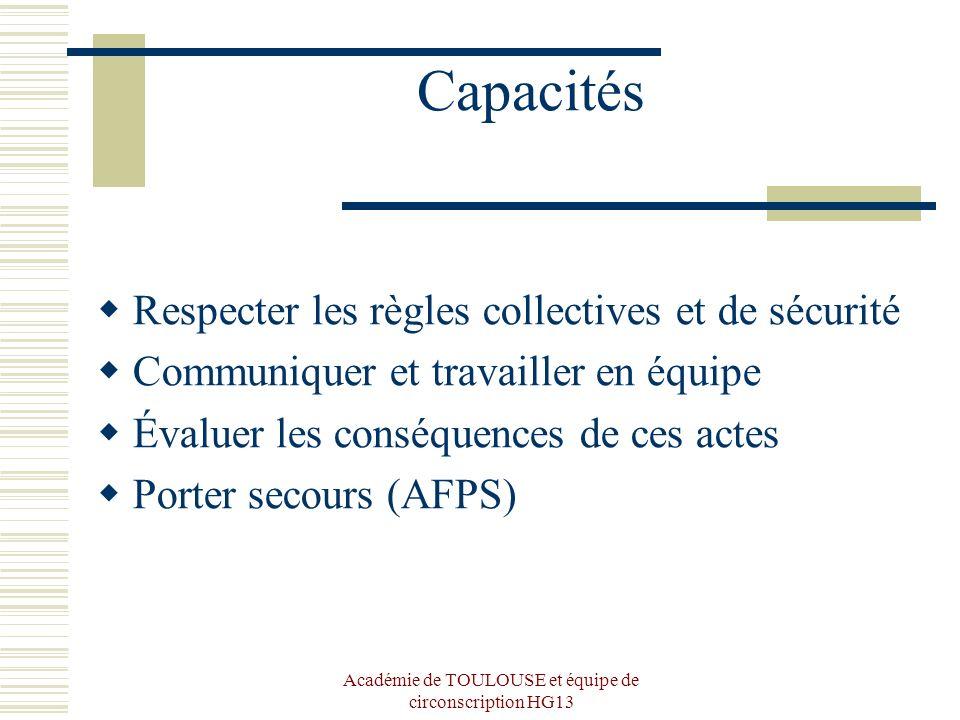 Académie de TOULOUSE et équipe de circonscription HG13 Capacités Respecter les règles collectives et de sécurité Communiquer et travailler en équipe É
