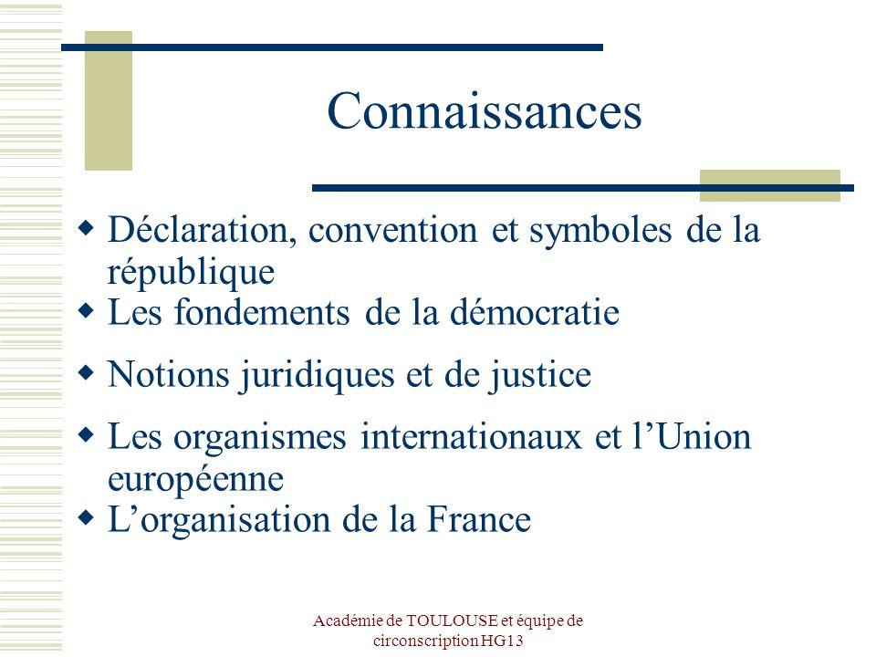 Académie de TOULOUSE et équipe de circonscription HG13 Connaissances Déclaration, convention et symboles de la république Les fondements de la démocra