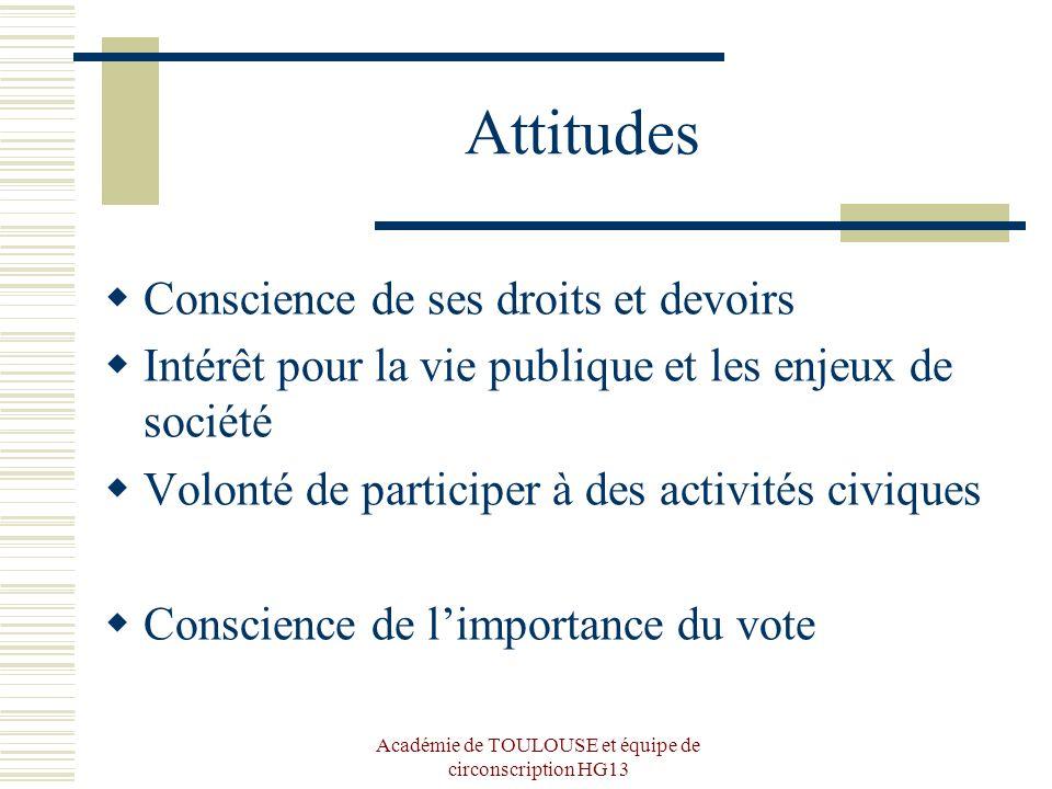 Académie de TOULOUSE et équipe de circonscription HG13 Attitudes Conscience de ses droits et devoirs Intérêt pour la vie publique et les enjeux de soc