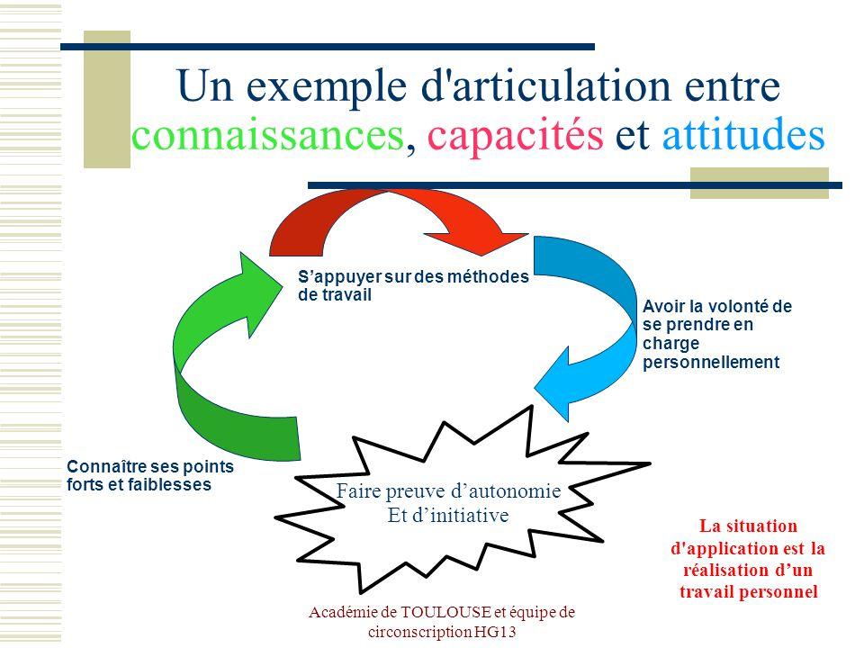 Académie de TOULOUSE et équipe de circonscription HG13 Un exemple d'articulation entre connaissances, capacités et attitudes Faire preuve dautonomie E