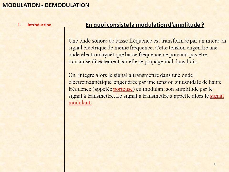 1.Introduction 2.Modélisation dune tension sinusoïdale 3.La modulation damplitude a) La tension de décalage b) La porteuse c) Le signal modulé d) Condition de bonne modulation 12 MODULATION - DEMODULATION Réglages de base Amplitude porteuse plus grandeAmplitude porteuse plus petite Tension de décalage plus faibleTension de décalage encore plus faible Bonne modulation Mauvaise modulation m=1 modulation critiquem>1 surmodulation