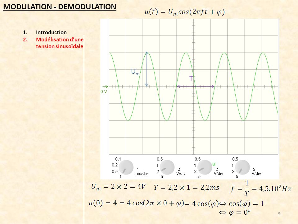 1.Introduction 2.Modélisation dune tension sinusoïdale 3 UmUm T MODULATION - DEMODULATION