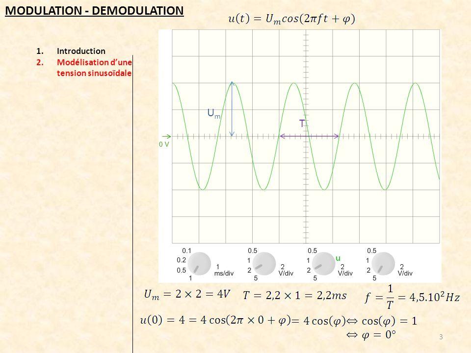 1.Introduction 2.Modélisation dune tension sinusoïdale 4 se détermine en fonction des conditions initiales, si lorigine des dates est judicieusement choisie on a qui est nulle et : MODULATION - DEMODULATION