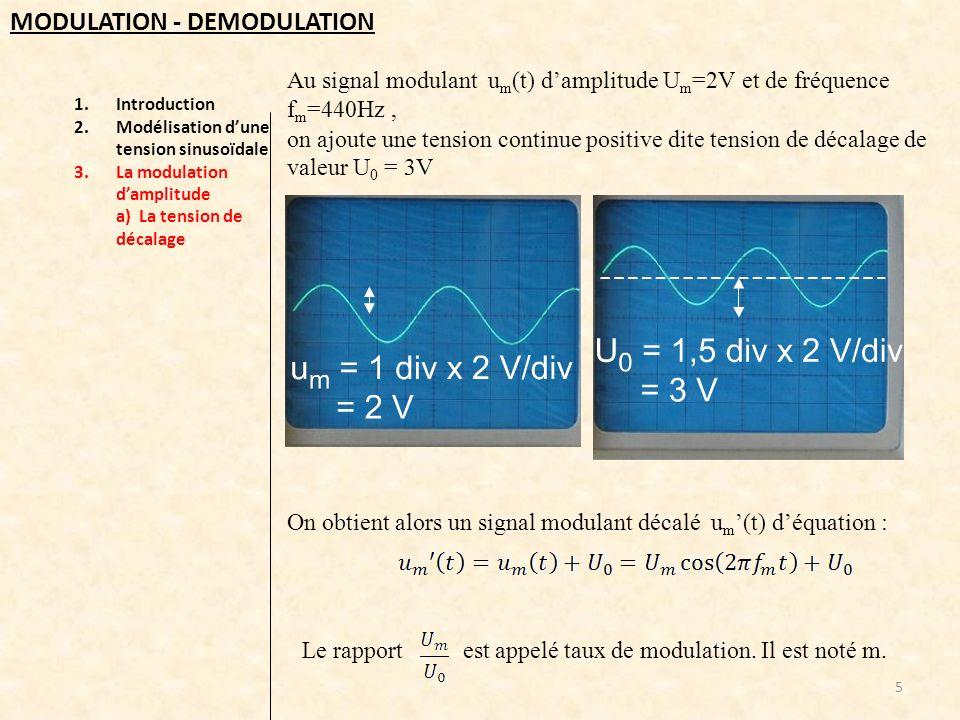 1.Introduction 2.Modélisation dune tension sinusoïdale 3.La modulation damplitude 4.La démodulation a) Le redressement b) Le détecteur denveloppe 16 MODULATION - DEMODULATION Le détecteur denveloppe de la tension redressée seffectue à laide dun circuit RC parallèle: les charges et décharges successives du condensateur permettent de ne conserver que lenveloppe positive de la tension modulée.
