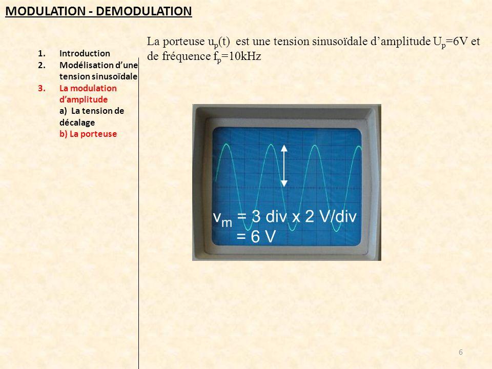 1.Introduction 2.Modélisation dune tension sinusoïdale 3.La modulation damplitude 4.La démodulation a) Le redressement b) Le détecteur denveloppe 17 MODULATION - DEMODULATION Pour assurer une bonne détection denveloppe il faut que la constante de temps =RC du dipôle RC soit : très supérieure à la période T p de la porteuse plus petite que la période T m du signal modulant