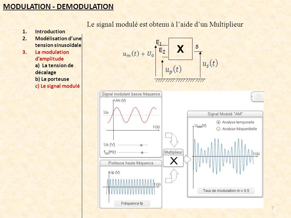 1.Introduction 2.Modélisation dune tension sinusoïdale 3.La modulation damplitude a) La tension de décalage b) La porteuse c) Le signal modulé 8 MODULATION - DEMODULATION Le multiplieur réalise le produit du signal de la porteuse par le signal modulant décalé affecté dun coefficient k dépendant du multiplieur.