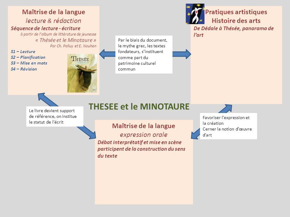 THESEE et le MINOTAURE Maîtrise de la langue expression orale Débat interprétatif et mise en scène participent de la construction du sens du texte Maî