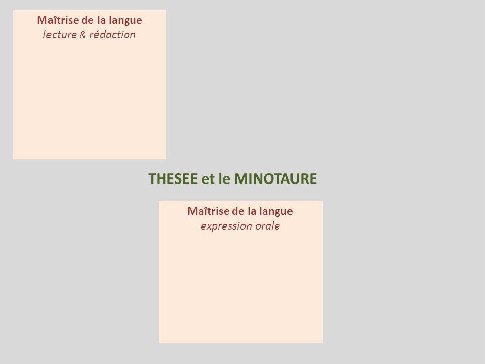 THESEE et le MINOTAURE Maîtrise de la langue expression orale Maîtrise de la langue lecture & rédaction Pratiques artistiques Histoire des arts