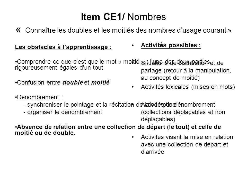 Item CE1/ Nombres « Connaître les doubles et les moitiés des nombres dusage courant » Les obstacles à lapprentissage : Comprendre ce que cest que le m