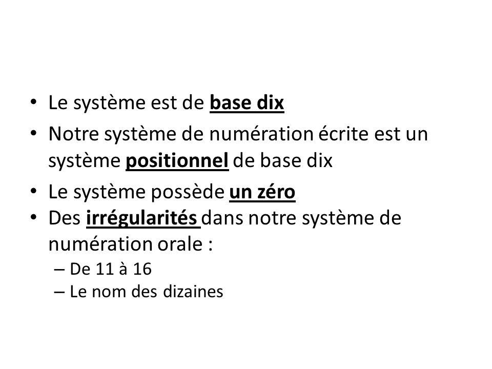 Le système est de base dix Notre système de numération écrite est un système positionnel de base dix Le système possède un zéro Des irrégularités dans