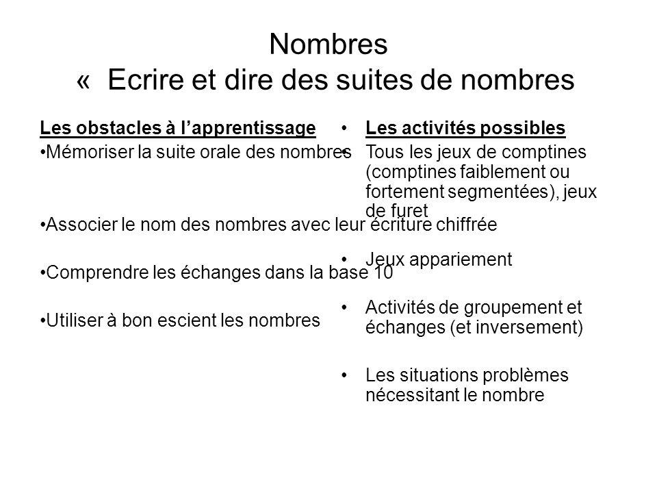 Nombres « Ecrire et dire des suites de nombres Les obstacles à lapprentissage Mémoriser la suite orale des nombres Associer le nom des nombres avec le