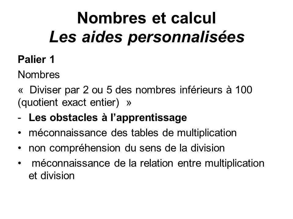Palier 1 Nombres « Diviser par 2 ou 5 des nombres inférieurs à 100 (quotient exact entier) » -Les obstacles à lapprentissage méconnaissance des tables