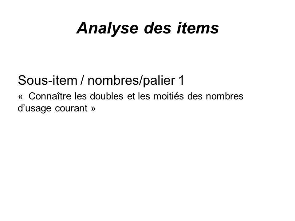 Analyse des items Sous-item / nombres/palier 1 « Connaître les doubles et les moitiés des nombres dusage courant »