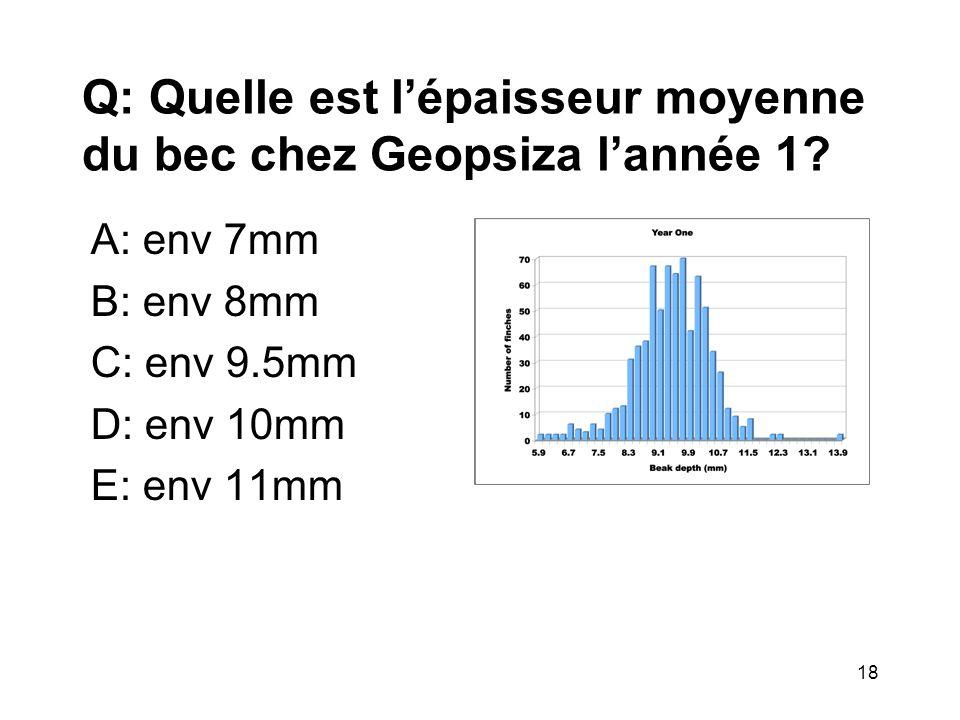 Q: Quelle est lépaisseur moyenne du bec chez Geopsiza lannée 1? A: env 7mm B: env 8mm C: env 9.5mm D: env 10mm E: env 11mm 18
