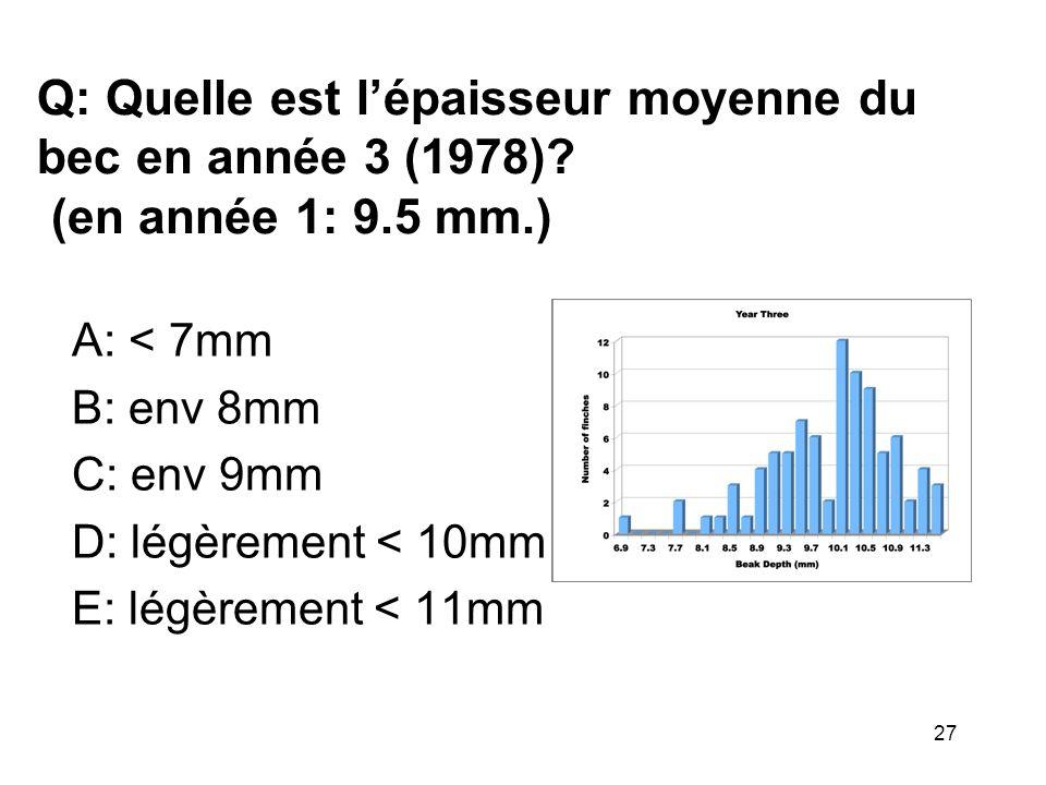 Q: Quelle est lépaisseur moyenne du bec en année 3 (1978)? (en année 1: 9.5 mm.) A: < 7mm B: env 8mm C: env 9mm D: légèrement < 10mm E: légèrement < 1