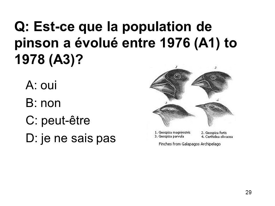 Q: Est-ce que la population de pinson a évolué entre 1976 (A1) to 1978 (A3)? A: oui B: non C: peut-être D: je ne sais pas 29